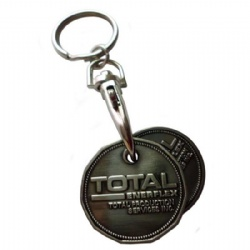trolley token